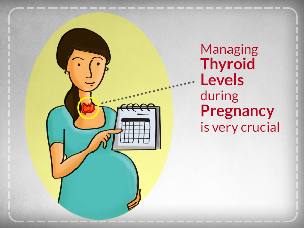 thyroid pregnancy